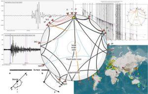 RGSC Recording Earthquakes with a Raspberry Shake